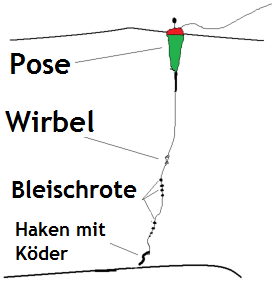 posen-grundmontage-2
